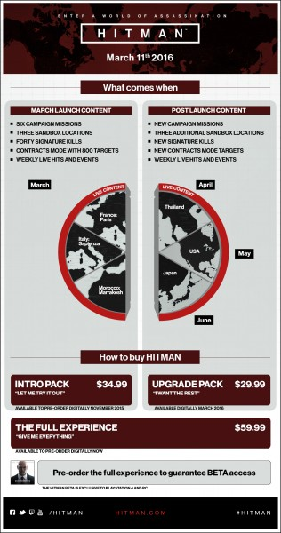 Hitman-March-11-Details_Infographic